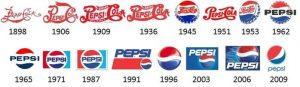 تاریخچه لوگوی پپسی