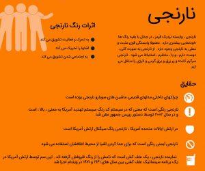 روانشناسی رنگ نارنجی