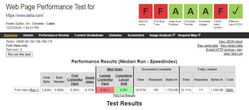 Webpagetest چیست بهینه سازی سایت